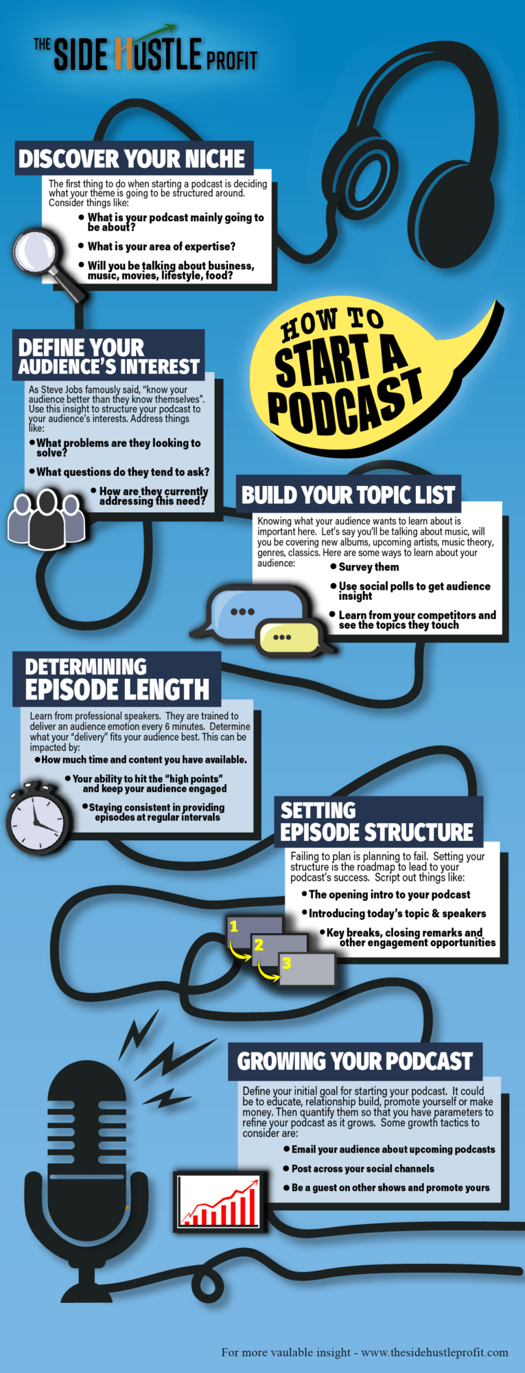 podcast tips for beginners infographic